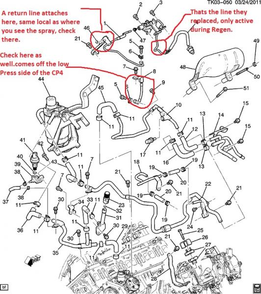 spraying diesel fuel from passenger side of engine page 3 chevy 05 duramax water pump exploded view of the fuel lines