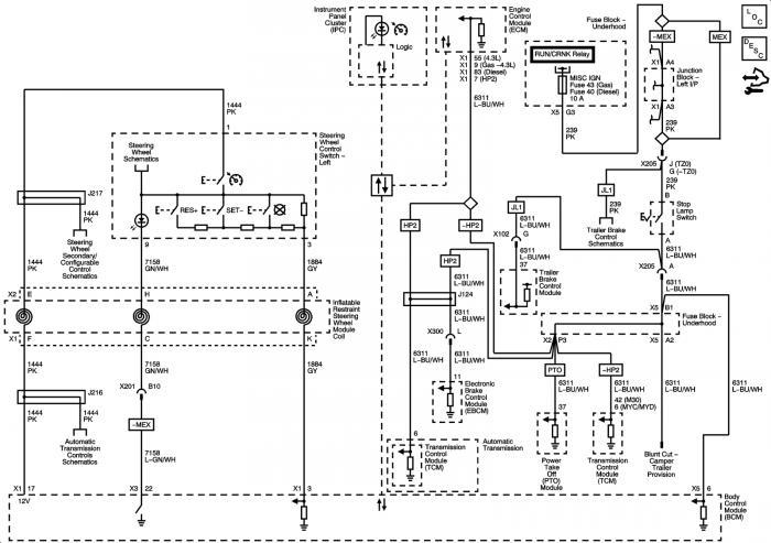 [DIAGRAM_1JK]  Help please! Cruise control stopped working! | Chevy and GMC Duramax Diesel  Forum | 2008 Chevy Cruise Control Wiring |  | Duramax Forum