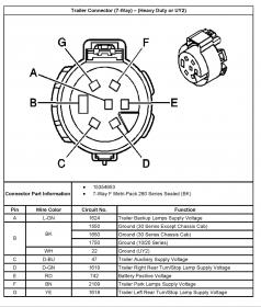 7 Blade Trailer Connector Wire Diagram For 05 Chevy And Gmc Duramax Diesel Forum